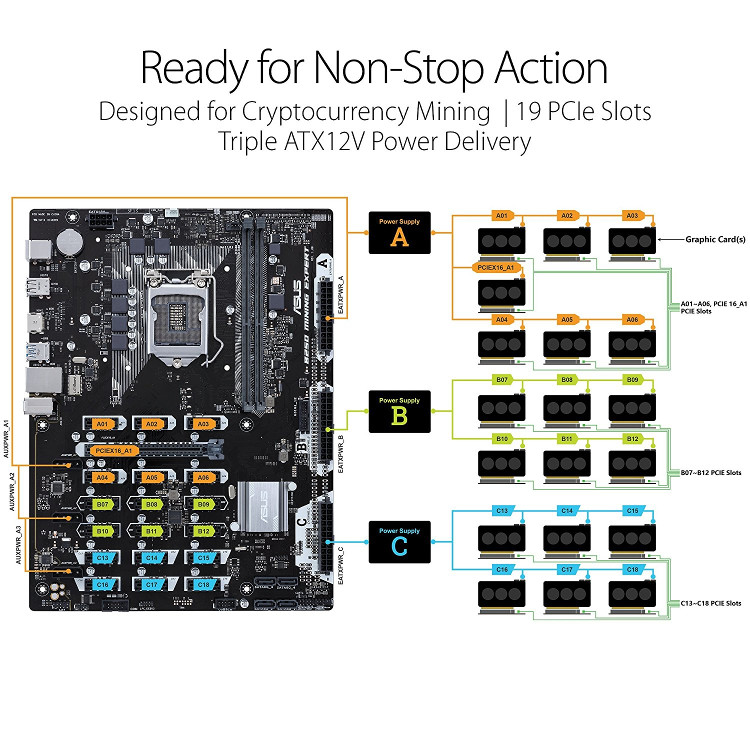 Asus B250 Mining Expert Motherboard